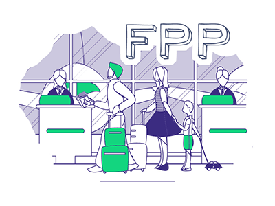 FPP image check-in